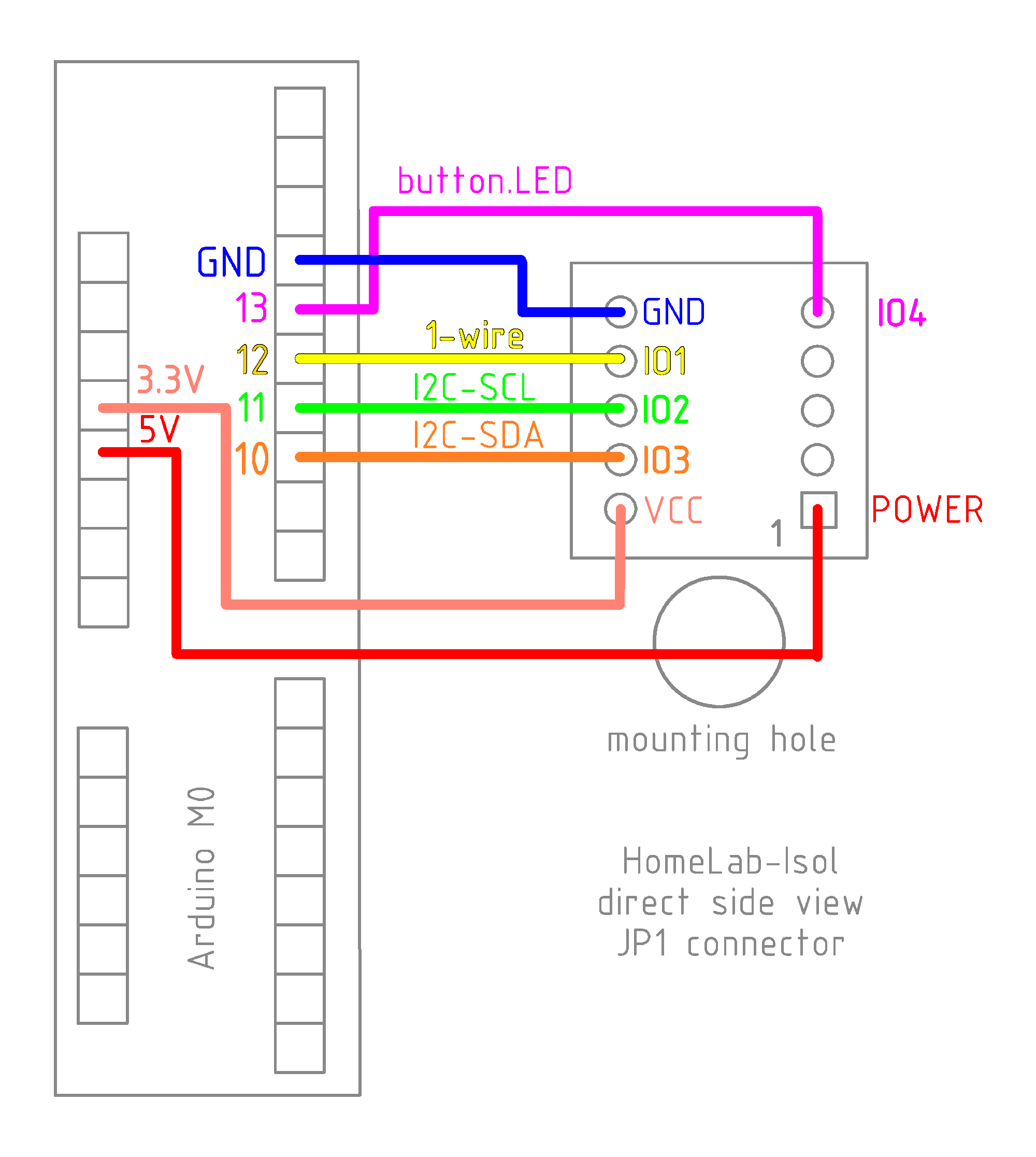 HomeLab-pH connect to Arduino M0 diagram