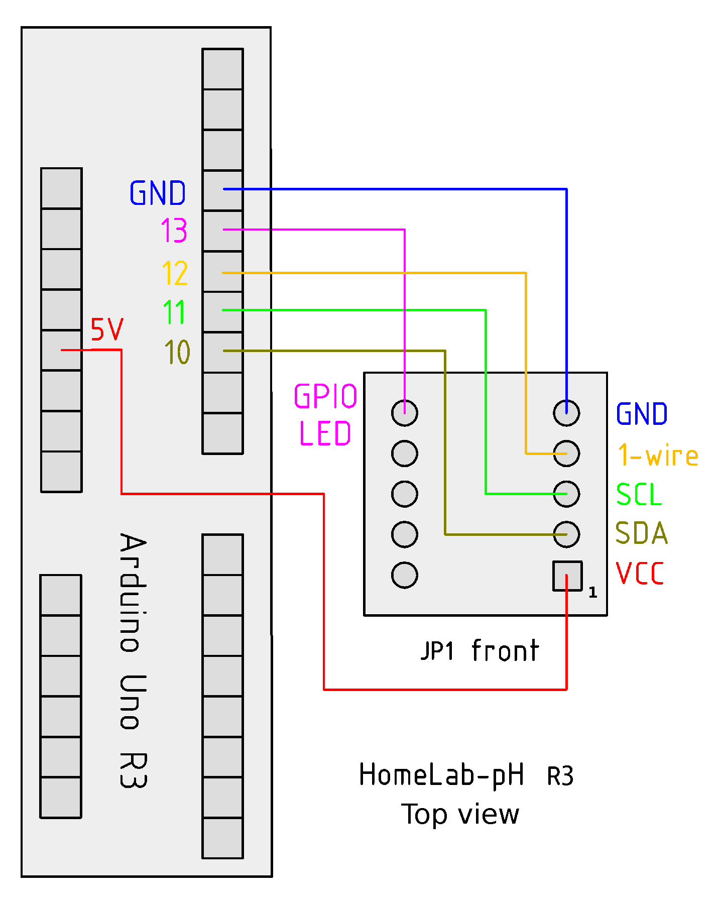 HomeLab-pH connect to Arduino Uno-R3 diagram