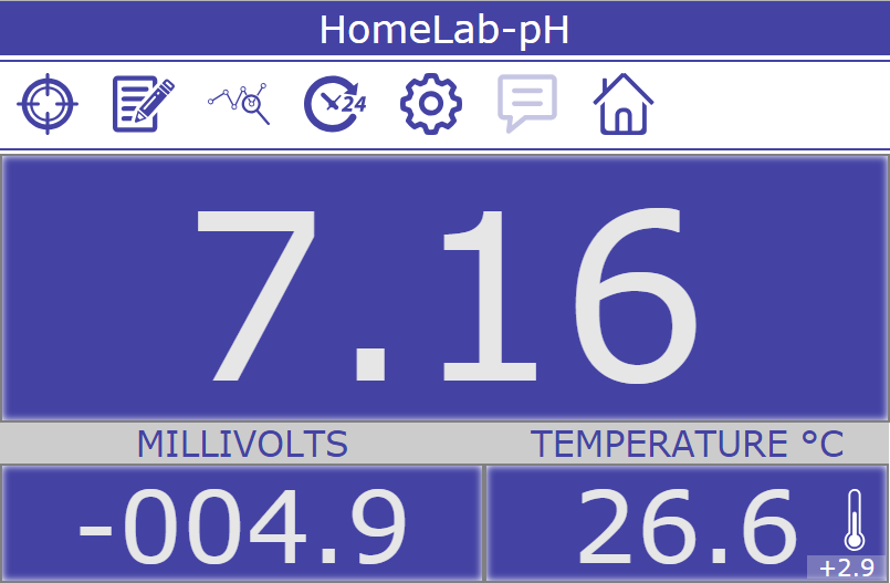 HomeLab-pH user interface - main screen