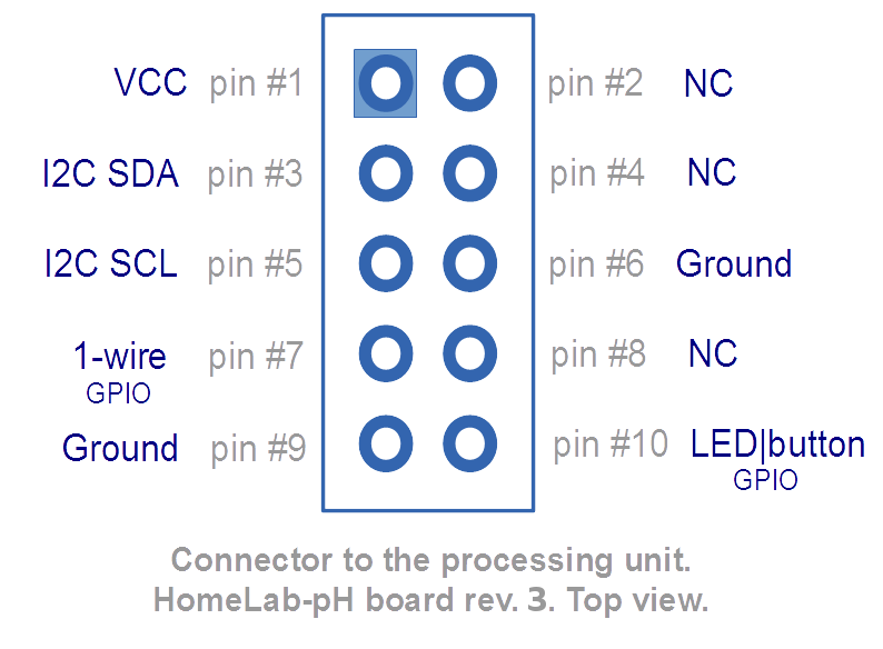 HomeLab-pH pinout diagram